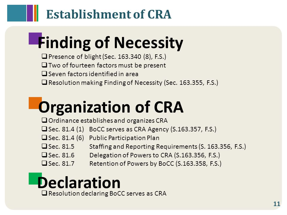 Establishment of CRA Organization of CRA Finding of Necessity Declaration  Presence of blight (Sec.