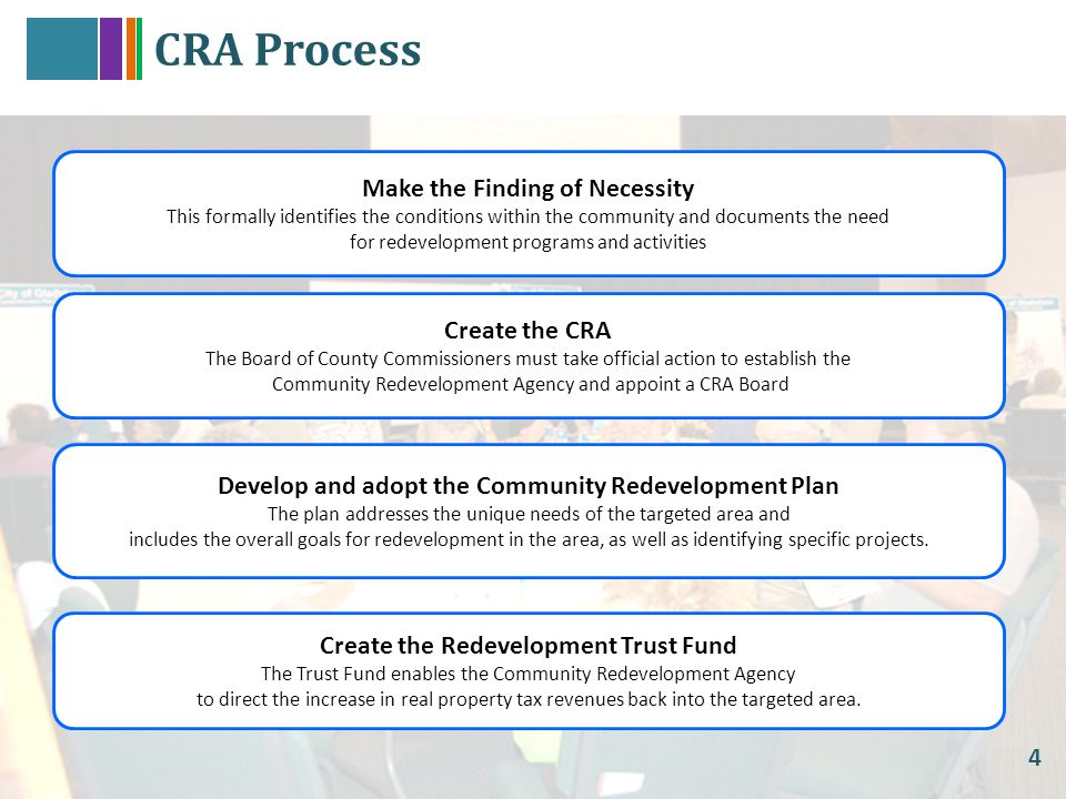 Create the CRA The Board of County Commissioners must take official action to establish the Community Redevelopment Agency and appoint a CRA Board Develop and adopt the Community Redevelopment Plan The plan addresses the unique needs of the targeted area and includes the overall goals for redevelopment in the area, as well as identifying specific projects.