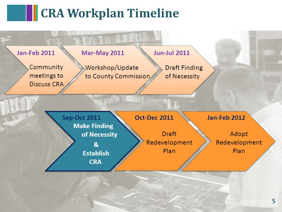 Jan-Feb 2011 Mar-May 2011 Jun-Jul 2011 Community meetings to Discuss CRA Workshop/Update to County Commission Draft Finding of Necessity Sep-Oct 2011 Oct-Dec 2011 Jan-Feb 2012 Make Finding of Necessity Draft Redevelopment Plan Adopt Redevelopment Plan & Establish CRA CRA Workplan Timeline 5
