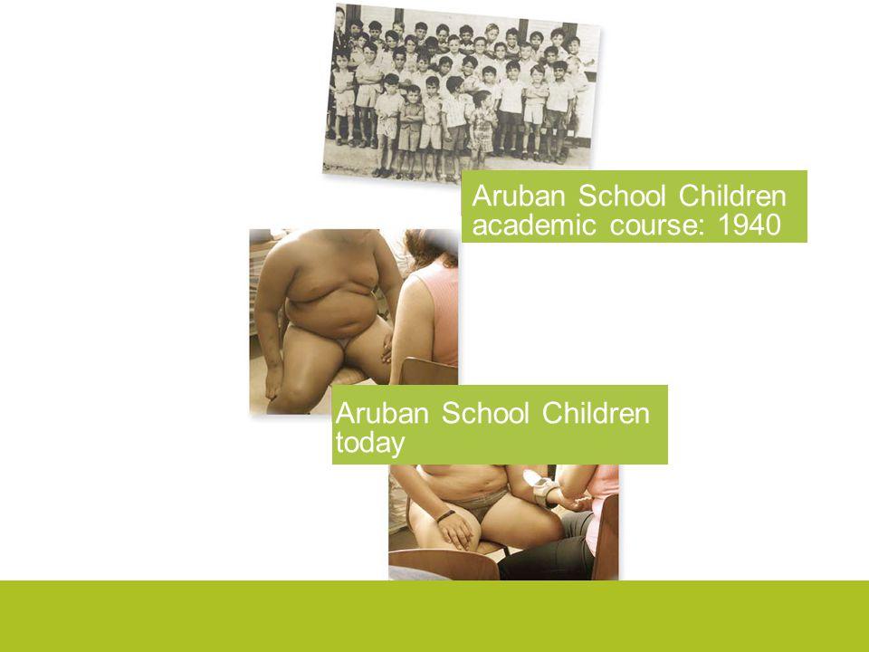 Aruban School Children academic course: 1940 Aruban School Children today