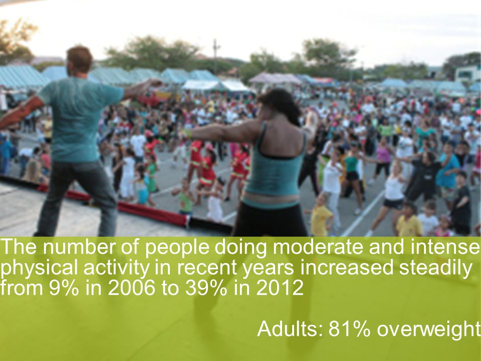 Bureau Minister van VS Post:16560001 The number of people doing moderate and intense physical activity in recent years increased steadily from 9% in 2006 to 39% in 2012 Adults: 81% overweight