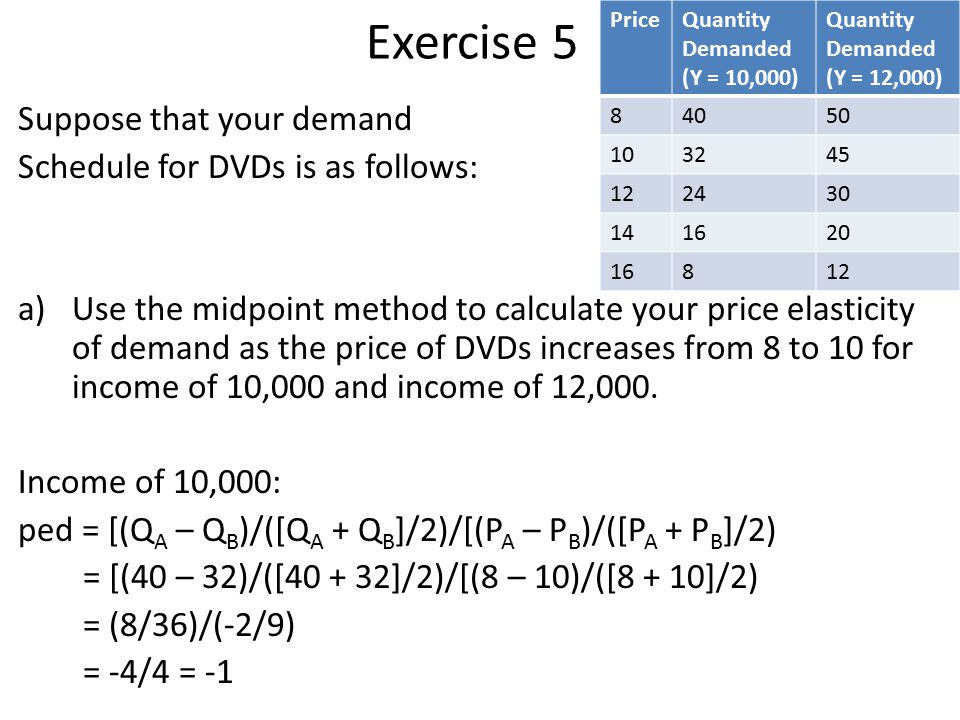 Exercise 5 Suppose that your demand Schedule for DVDs is as follows: a)Use the midpoint method to calculate your price elasticity of demand as the price of DVDs increases from 8 to 10 for income of 10,000 and income of 12,000.