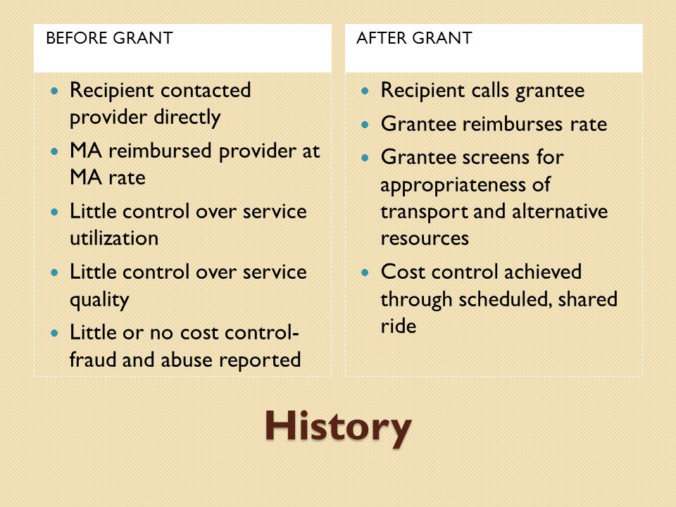 Covered services Recipients of NEMT must be transported to services that are covered by Medicaid.