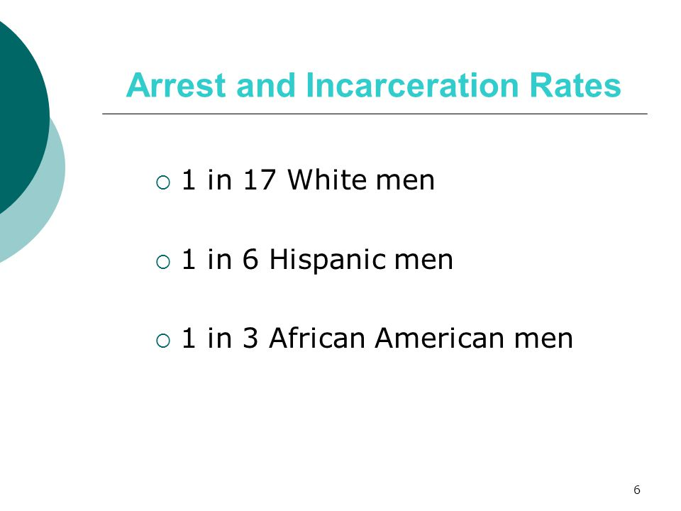 Arrest and Incarceration Rates  1 in 17 White men  1 in 6 Hispanic men  1 in 3 African American men 6