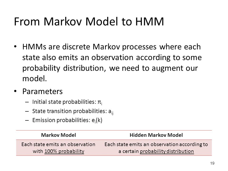 From Markov Model to HMM HMMs are discrete Markov processes where each state also emits an observation according to some probability distribution, we