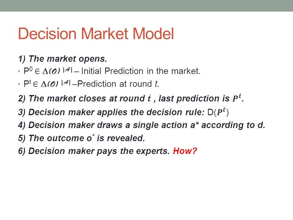 Decision Market Model