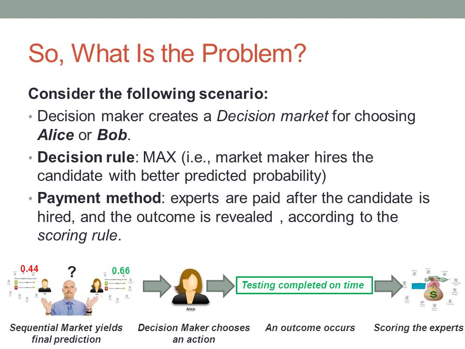 So, What Is the Problem? Consider the following scenario: Decision maker creates a Decision market for choosing Alice or Bob. Decision rule: MAX (i.e.