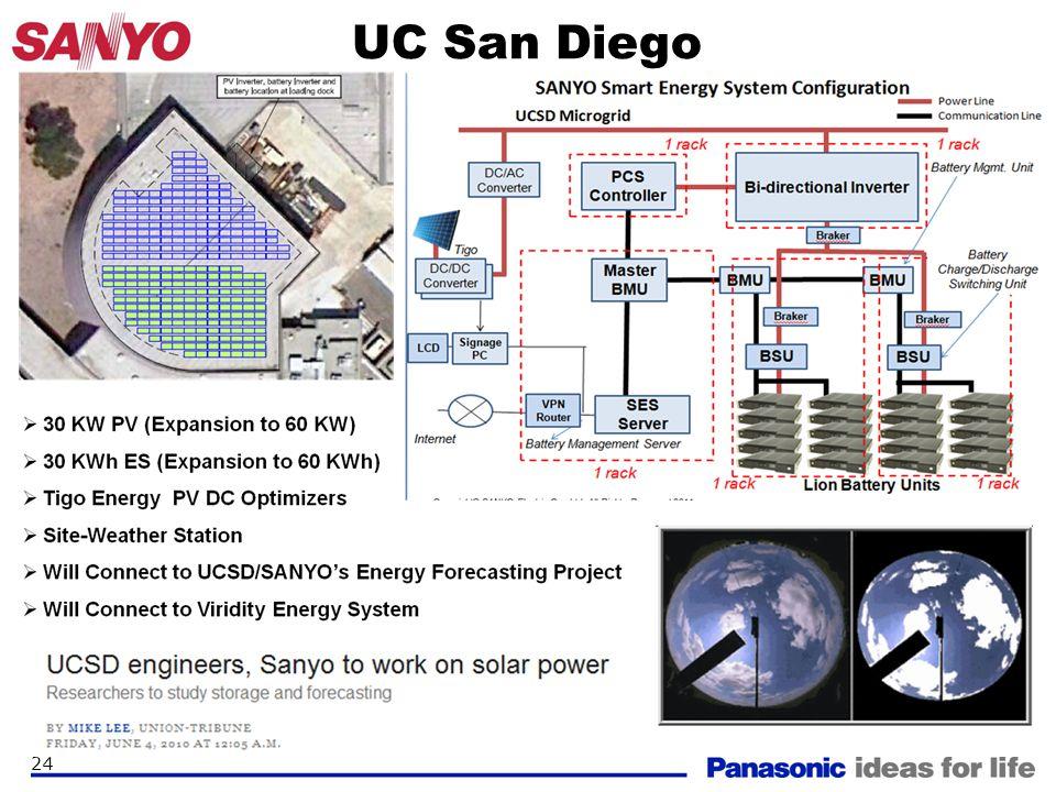 24 UC San Diego