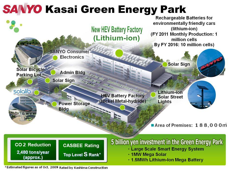 Kasai Green Energy Park
