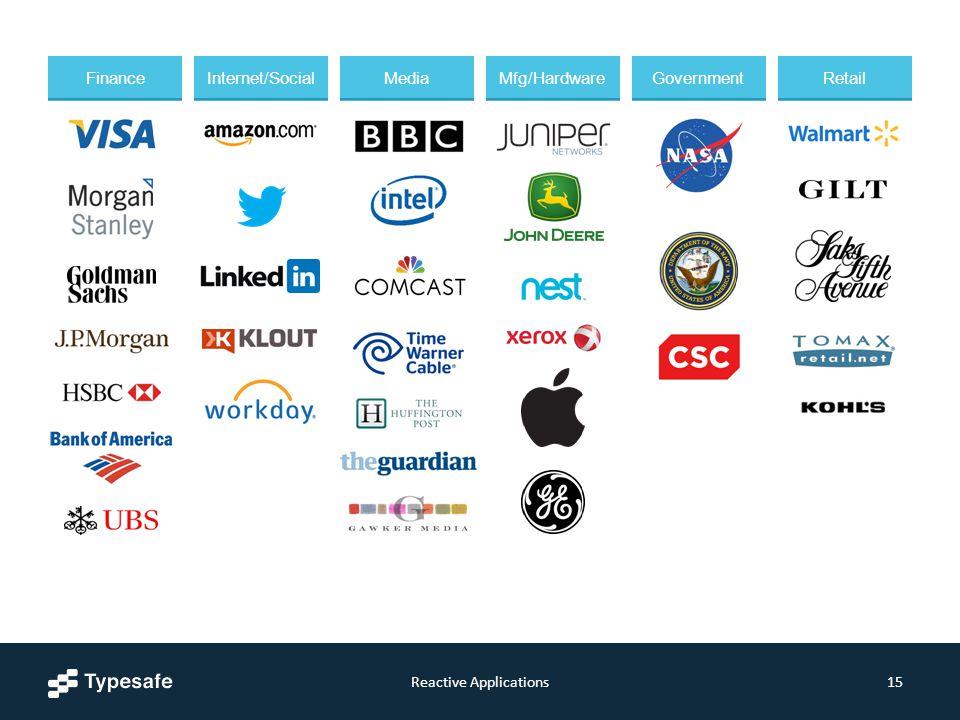 Reactive Applications15 Finance Internet/Social Media Mfg/Hardware Government Retail