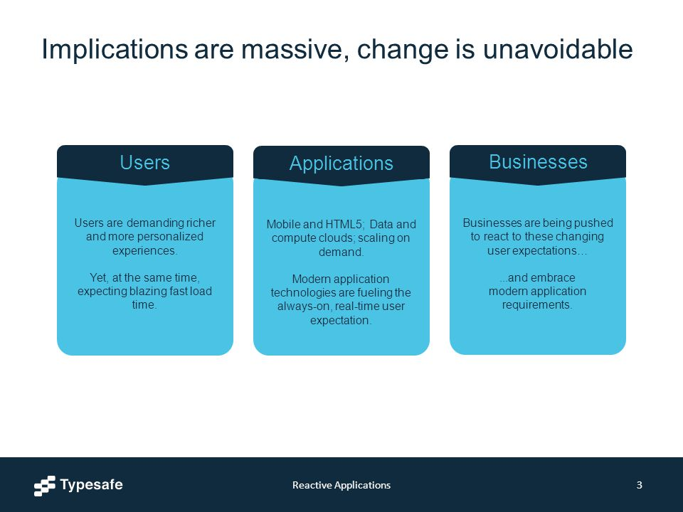 Implications are massive, change is unavoidable Reactive Applications3 Users are demanding richer and more personalized experiences.