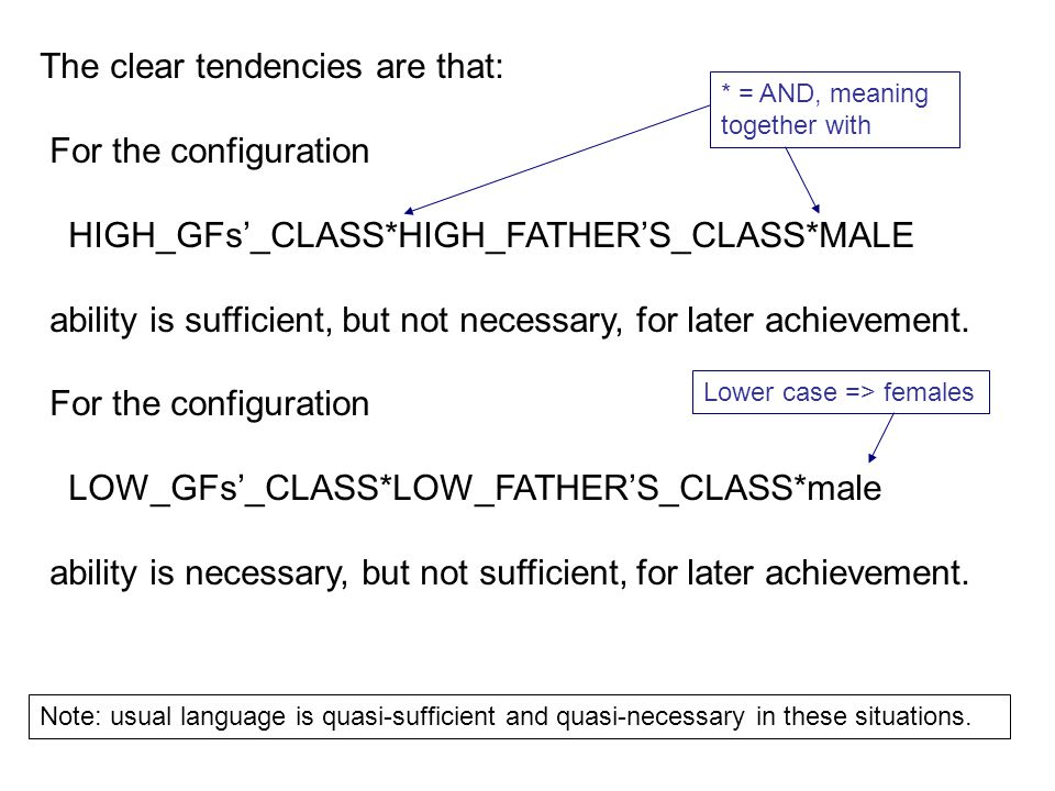 The clear tendencies are that: For the configuration HIGH_GFs'_CLASS*HIGH_FATHER'S_CLASS*MALE ability is sufficient, but not necessary, for later achi