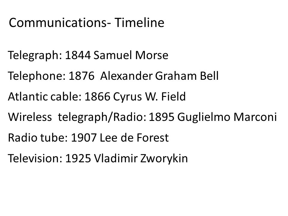 Communications- Timeline Telegraph: 1844 Samuel Morse Telephone: 1876 Alexander Graham Bell Atlantic cable: 1866 Cyrus W.