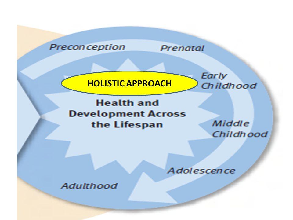 ENVIRONMENT HEALTH PSYCHO BEHAVIOR ACTIVE INTERACTION