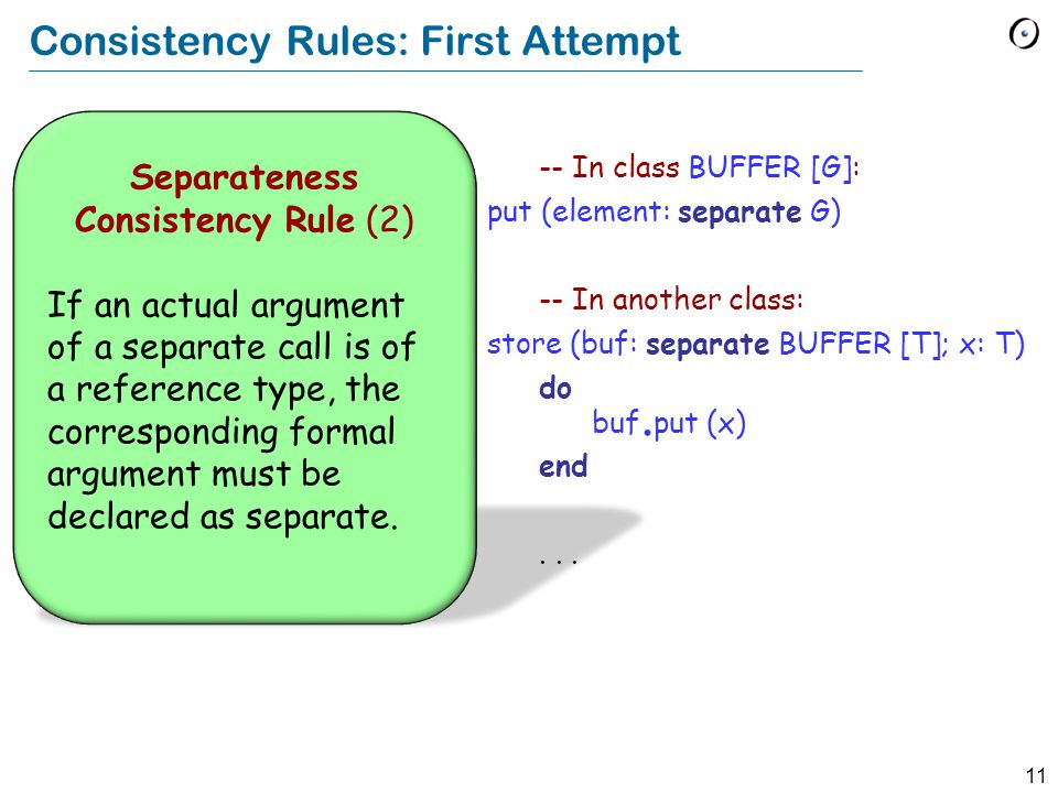 11 Consistency Rules: First Attempt Separateness Consistency Rule (2) If an actual argument of a separate call is of a reference type, the correspondi