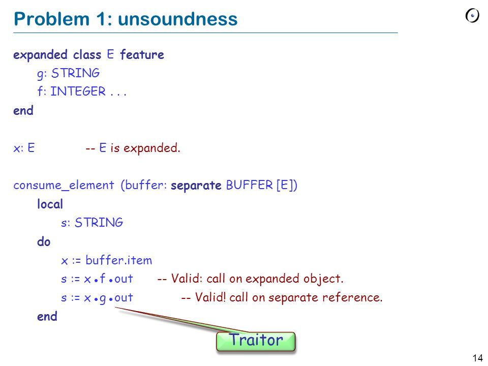 14 Problem 1: unsoundness expanded class E feature g: STRING f: INTEGER... end x: E-- E is expanded. consume_element (buffer: separate BUFFER [E]) loc