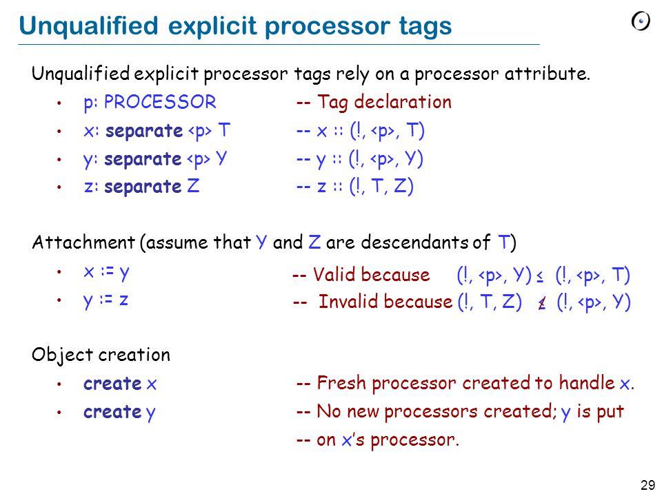 29 Unqualified explicit processor tags Unqualified explicit processor tags rely on a processor attribute. p: PROCESSOR-- Tag declaration x: separate T