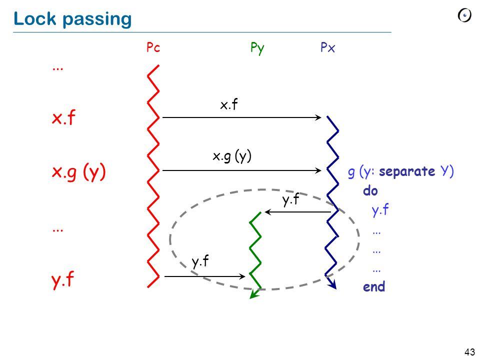43 Lock passing … x.f x.g (y) … y.f Pc Px Py x.f x.g (y) y.f g (y: separate Y) do y.f … … … end y.f