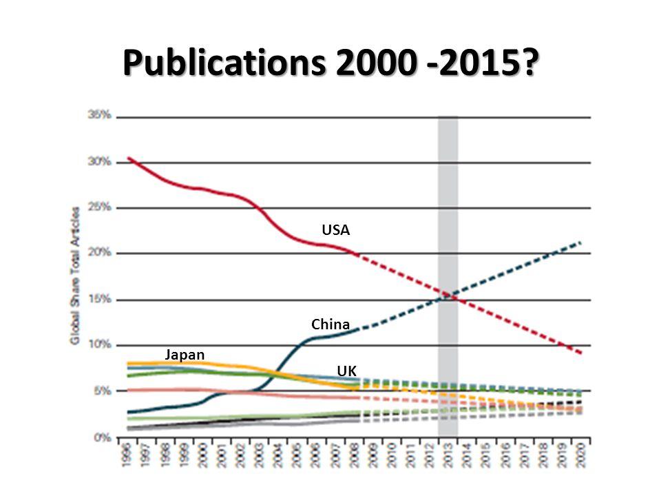 Publications 2000 -2015 USA China Japan UK