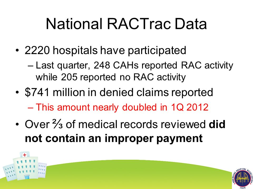 National RACTrac Data 2220 hospitals have participated –Last quarter, 248 CAHs reported RAC activity while 205 reported no RAC activity $741 million in denied claims reported –This amount nearly doubled in 1Q 2012 Over ⅔ of medical records reviewed did not contain an improper payment