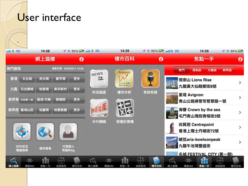 Special/innovative feature Feature/ServiceDetailsUsability (0 to 5) Up-sell Revenue (0 to 5) Competitive necessity (0 to 5) Total Score (0 to 15) Real Time properties information updates Provide the information such as Price, location, asking and bidding price, age of Buildings, etc of properties to users.