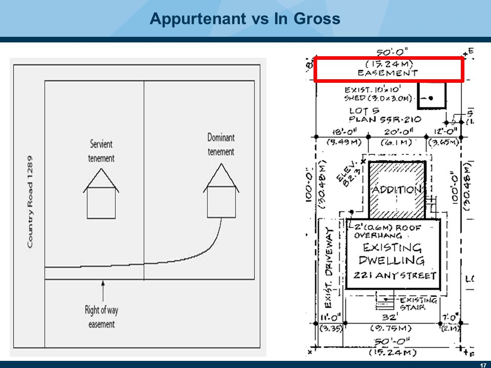 17 Appurtenant vs In Gross