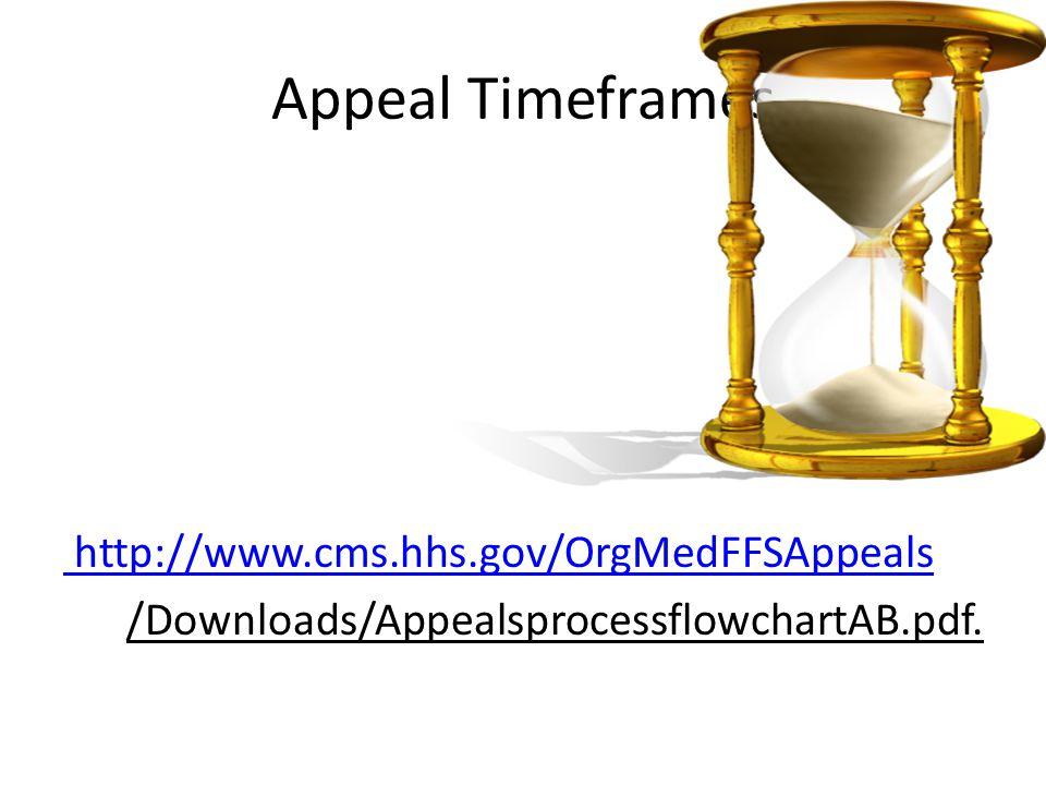 Appeal Timeframes http://www.cms.hhs.gov/OrgMedFFSAppeals /Downloads/AppealsprocessflowchartAB.pdf.