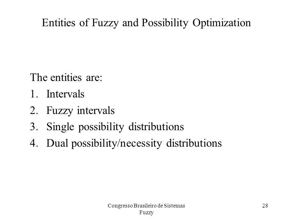 Entities of Fuzzy and Possibility Optimization The entities are: 1.Intervals 2.Fuzzy intervals 3.Single possibility distributions 4.Dual possibility/necessity distributions Congresso Brasileiro de Sistemas Fuzzy 28
