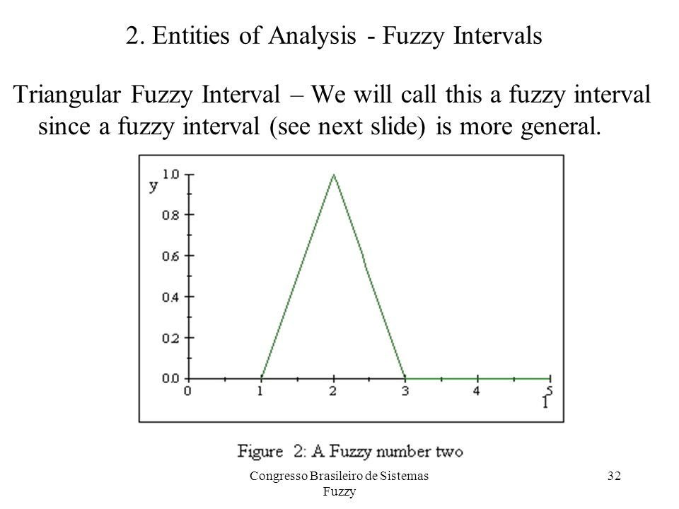 2. Entities of Analysis - Fuzzy Intervals Triangular Fuzzy Interval – We will call this a fuzzy interval since a fuzzy interval (see next slide) is mo