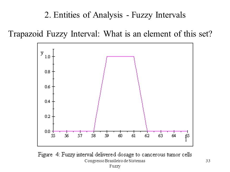 2. Entities of Analysis - Fuzzy Intervals 33 Trapazoid Fuzzy Interval: What is an element of this set? Congresso Brasileiro de Sistemas Fuzzy