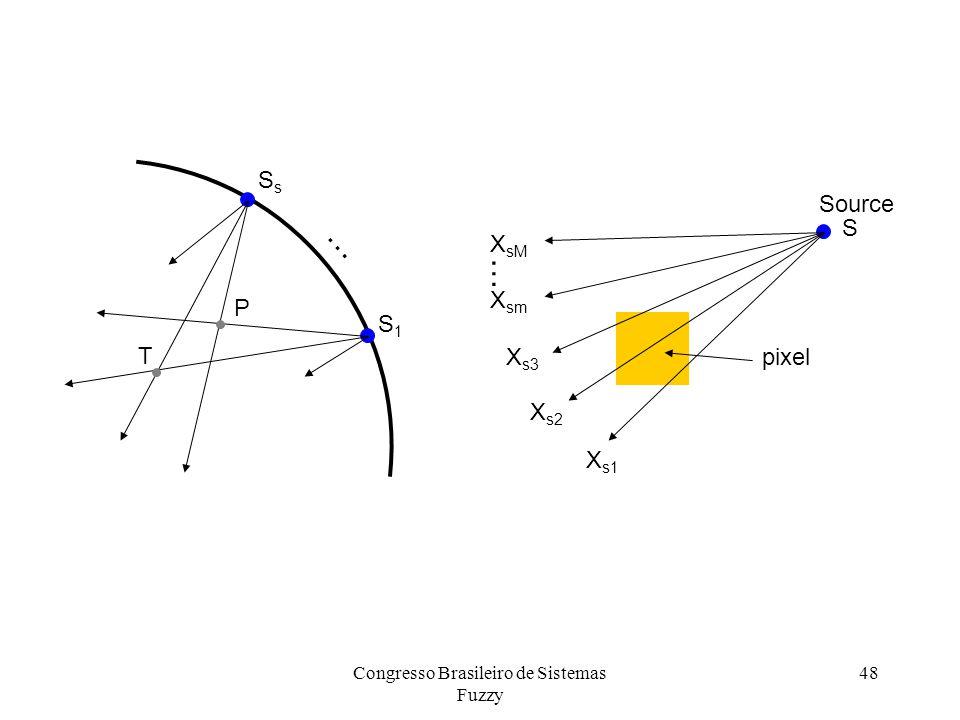 48 P T SsSs S1S1 … Source S pixel X s1 X s2 X s3 X sm X sM … Congresso Brasileiro de Sistemas Fuzzy