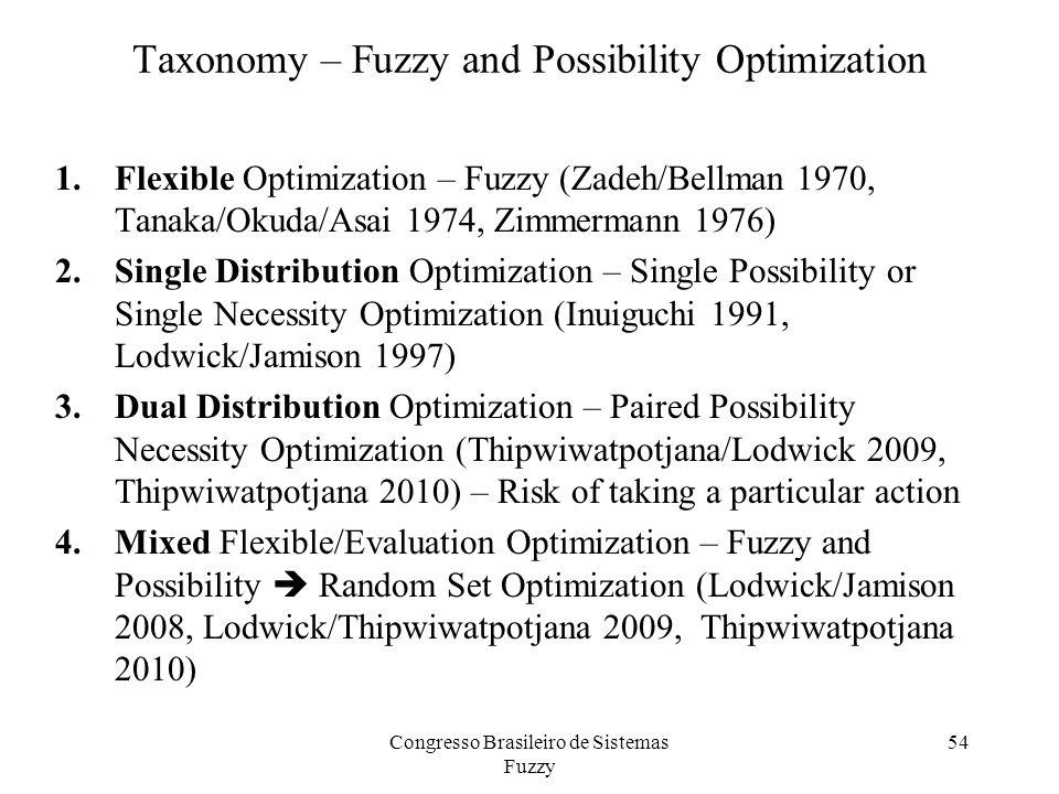Taxonomy – Fuzzy and Possibility Optimization 1.Flexible Optimization – Fuzzy (Zadeh/Bellman 1970, Tanaka/Okuda/Asai 1974, Zimmermann 1976) 2.Single Distribution Optimization – Single Possibility or Single Necessity Optimization (Inuiguchi 1991, Lodwick/Jamison 1997) 3.Dual Distribution Optimization – Paired Possibility Necessity Optimization (Thipwiwatpotjana/Lodwick 2009, Thipwiwatpotjana 2010) – Risk of taking a particular action 4.Mixed Flexible/Evaluation Optimization – Fuzzy and Possibility  Random Set Optimization (Lodwick/Jamison 2008, Lodwick/Thipwiwatpotjana 2009, Thipwiwatpotjana 2010) 54Congresso Brasileiro de Sistemas Fuzzy