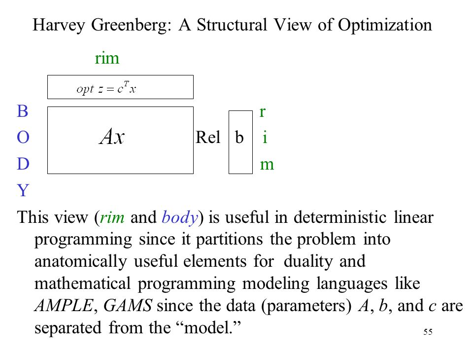 Harvey Greenberg: A Structural View of Optimization rim B r O Rel b i D m Y This view (rim and body) is useful in deterministic linear programming since it partitions the problem into anatomically useful elements for duality and mathematical programming modeling languages like AMPLE, GAMS since the data (parameters) A, b, and c are separated from the model. 55