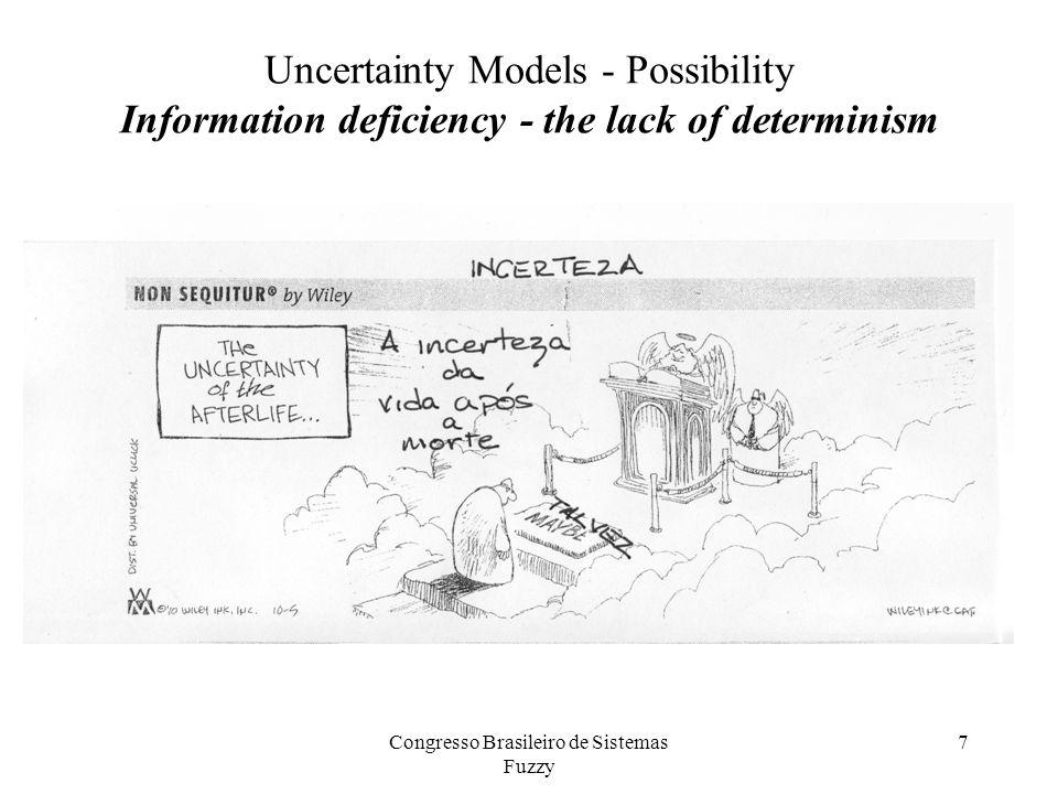 Uncertainty Models - Possibility Information deficiency - the lack of determinism Congresso Brasileiro de Sistemas Fuzzy 7