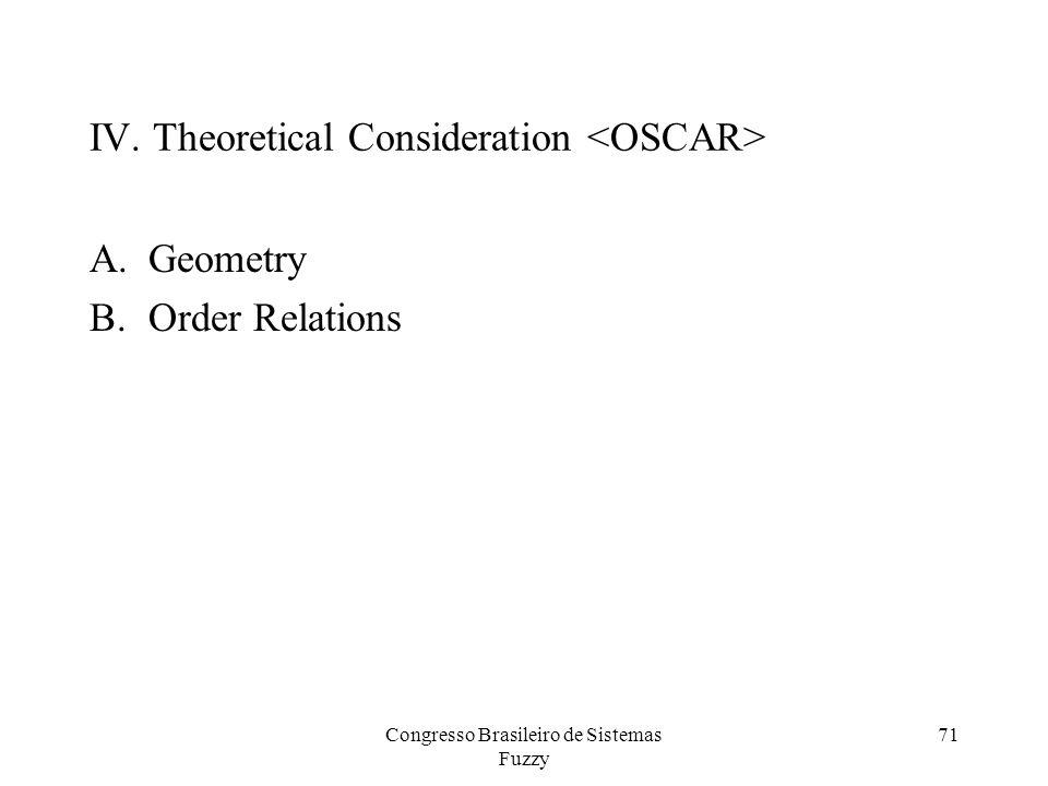 IV. Theoretical Consideration A.Geometry B.Order Relations Congresso Brasileiro de Sistemas Fuzzy 71