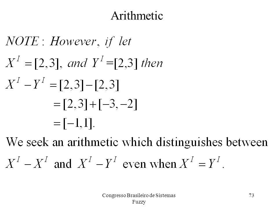73 Arithmetic Congresso Brasileiro de Sistemas Fuzzy