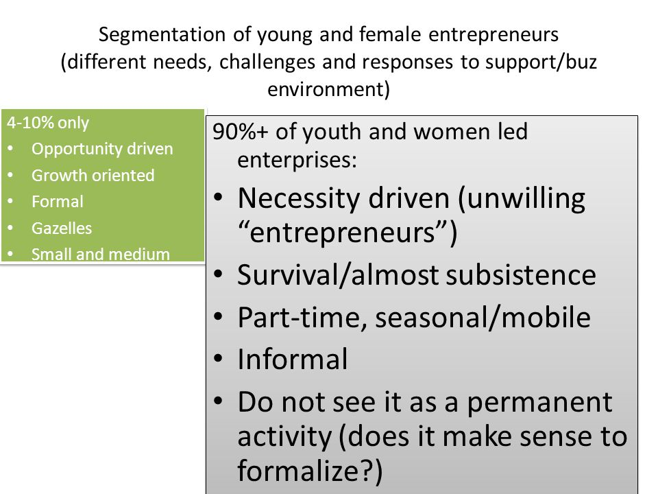 Segmentation of young and female entrepreneurs (different needs, challenges and responses to support/buz environment) 4-10% only Opportunity driven Growth oriented Formal Gazelles Small and medium 4-10% only Opportunity driven Growth oriented Formal Gazelles Small and medium 90%+ of youth and women led enterprises: Necessity driven (unwilling entrepreneurs ) Survival/almost subsistence Part-time, seasonal/mobile Informal Do not see it as a permanent activity (does it make sense to formalize ) 90%+ of youth and women led enterprises: Necessity driven (unwilling entrepreneurs ) Survival/almost subsistence Part-time, seasonal/mobile Informal Do not see it as a permanent activity (does it make sense to formalize )