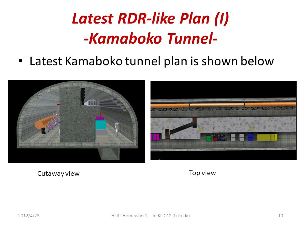 Latest RDR-like Plan (I) -Kamaboko Tunnel- Latest Kamaboko tunnel plan is shown below Cutaway view Top view 2012/4/23 HLRF Homework1 in KILC12 (Fukuda