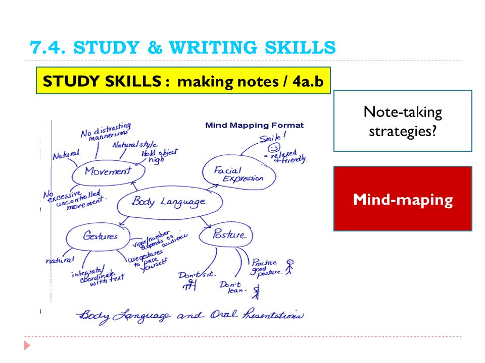 7.4. STUDY & WRITING SKILLS STUDY SKILLS : making notes / 4a.b Note-taking strategies? Mind-maping