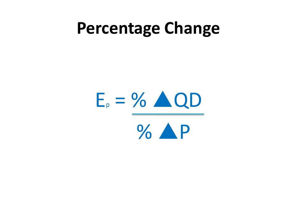Percentage Change E p = %  QD %  P