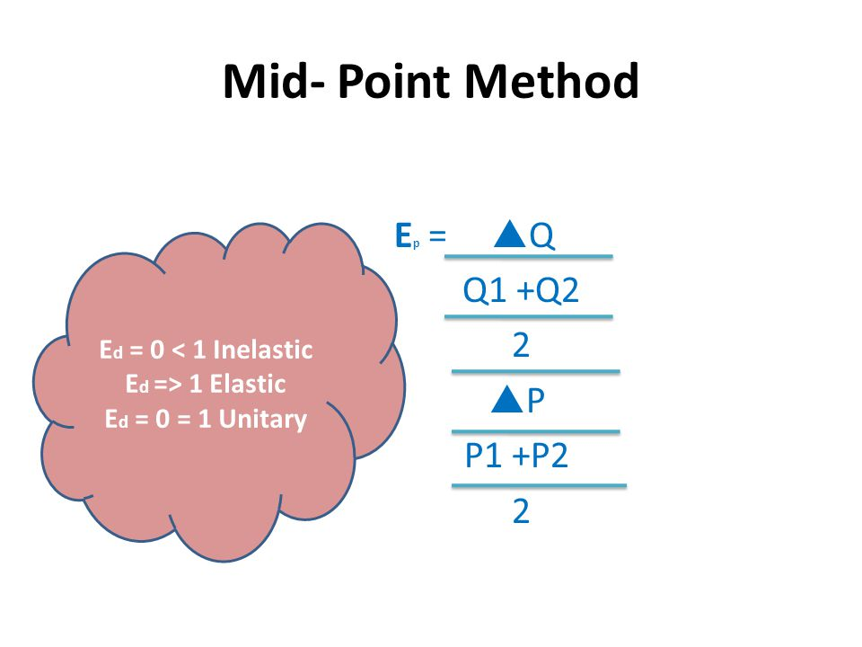 Mid- Point Method E p =  Q Q1 +Q2 2  P P1 +P2 2 E d = 0 < 1 Inelastic E d => 1 Elastic E d = 0 = 1 Unitary