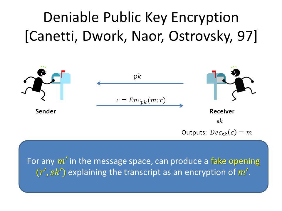 Deniable Public Key Encryption [Canetti, Dwork, Naor, Ostrovsky, 97] SenderReceiver