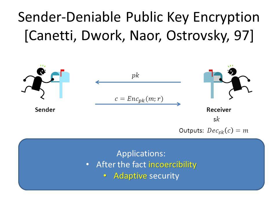 Sender-Deniable Public Key Encryption [Canetti, Dwork, Naor, Ostrovsky, 97] SenderReceiver Receiver Analogous definition for Receiver-Deniable Public Key Encryption Applications: incoercibility After the fact incoercibility Adaptive Adaptive security