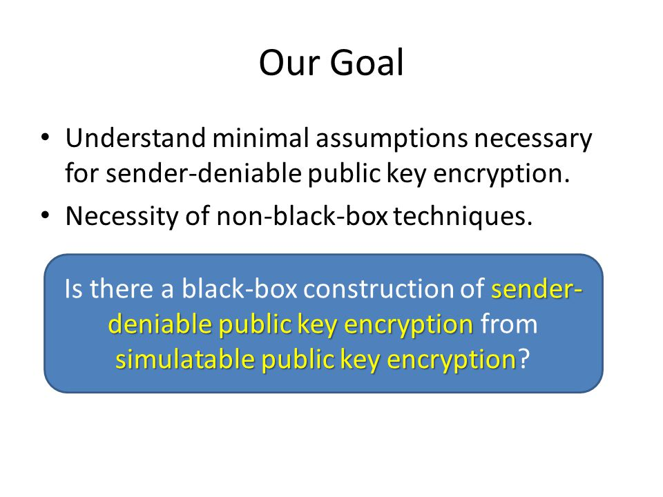 Our Goal Understand minimal assumptions necessary for sender-deniable public key encryption. Necessity of non-black-box techniques. sender- deniable p