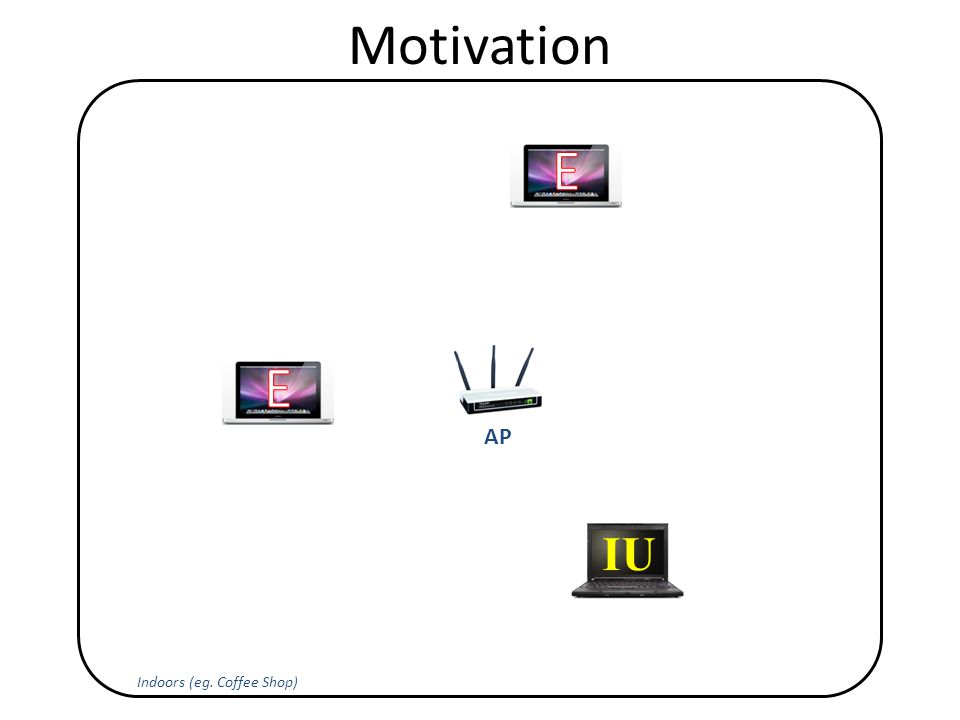 Motivation Indoors (eg. Coffee Shop) IU AP