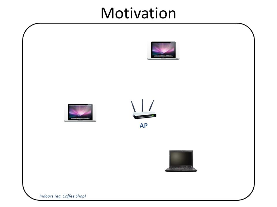 Motivation Indoors (eg. Coffee Shop) AP