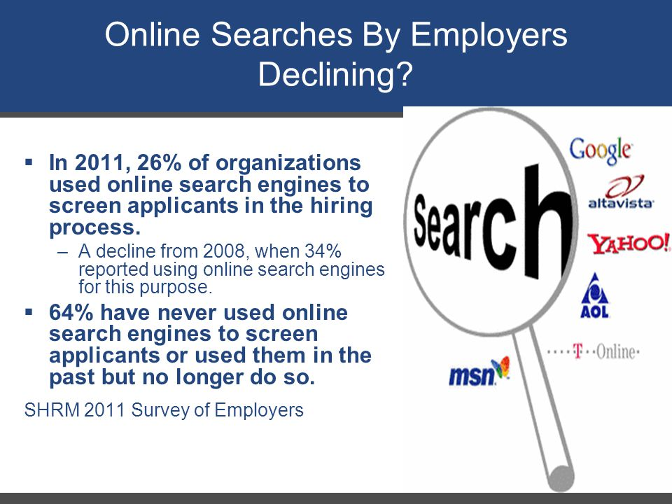 Online Searches By Employers Declining.