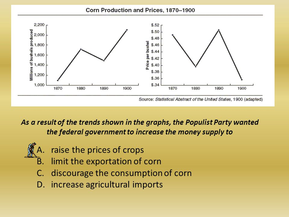 As a result of the trends shown in the graphs, the Populist Party wanted the federal government to increase the money supply to A.raise the prices of