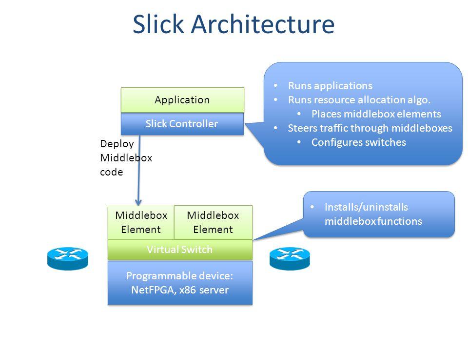 Slick Architecture Slick Controller Application Runs applications Runs resource allocation algo.