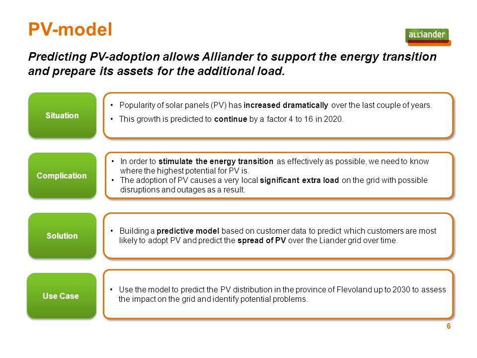 Predicting PV-adoption allows Alliander to support the energy transition and prepare its assets for the additional load.